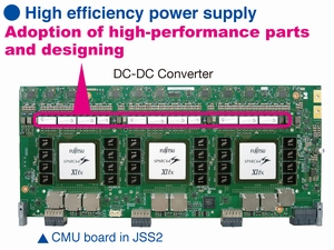 High-performance, efficient parts and careful design make the power circuits more efficient.