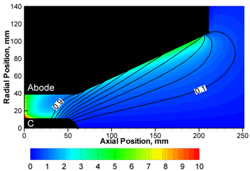 Numerical Plasma Simulation on Advanced Space Propulsion